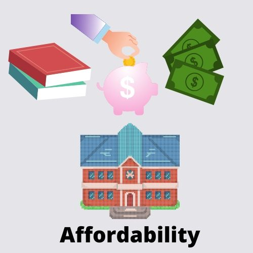 Learn About Financial Aid & Affordability Options for Private Schools